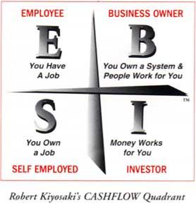 cashflow quadrant ebsi robert kiyosaki rich dad poor dad
